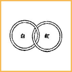 推背圖 》千百年第一正解 : 「讖頌圖預言」全文重編排序版《推背圖》第一象【盤古開天周復始】